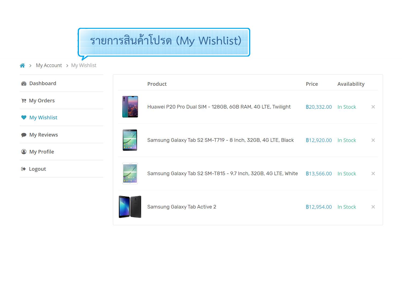 ฟีเจอร์ ecommerce ร้านออนไลน์ ขายของออนไลน์ - เพิ่มลงในรายการโปรด (Product wishlist) บนหน้าร้านออนไลน์- เปิดร้านออนไลน์ ขายของออนไลน์ เว็บอีคอมเมอร์ส ด้วยเว็บไซต์สำเร็จรูป Ninenic ecommerce