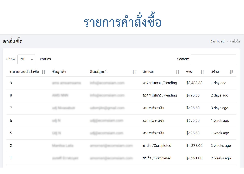 ฟีเจอร์ ecommerce ร้านออนไลน์ ขายของออนไลน์ - รายงานการขาย Sales report - เปิดร้านออนไลน์ ขายของออนไลน์ เว็บอีคอมเมอร์ส ด้วยเว็บไซต์สำเร็จรูป Ninenic ecommerce
